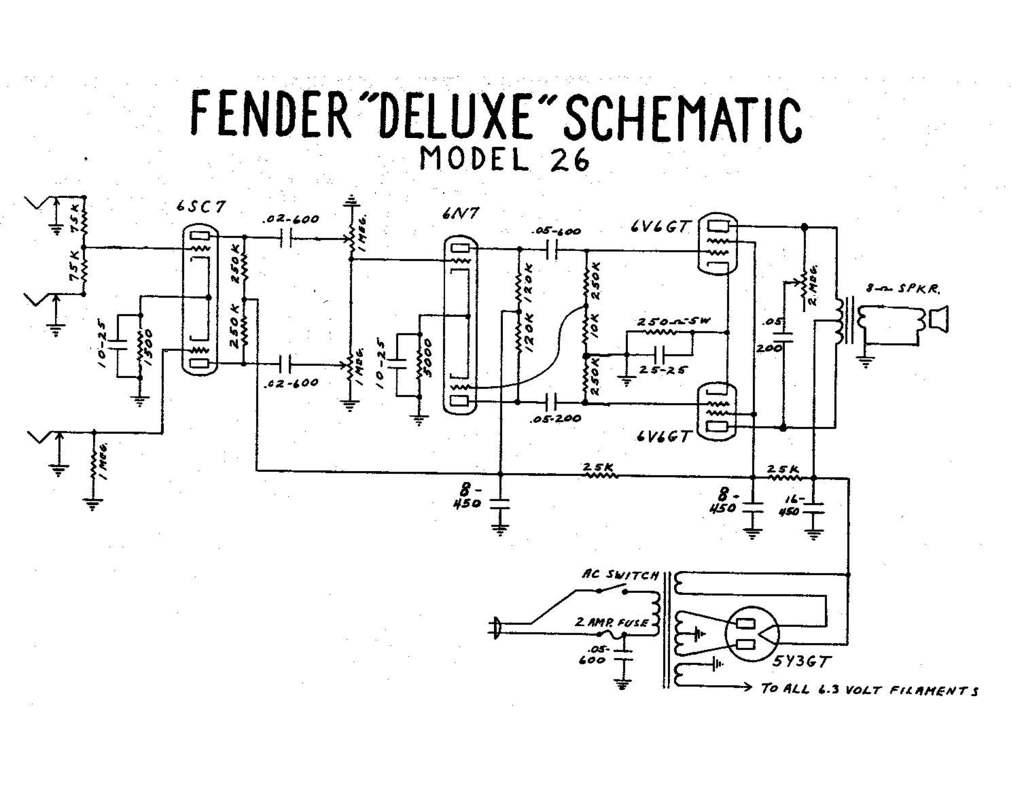 Ungewöhnlich Standard Stratocaster Schaltplan Ideen - Der Schaltplan ...