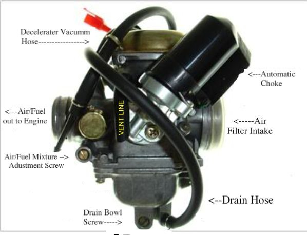 chinese 110cc atv engine diagram