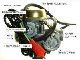 new taotao atm50 a1 bogs down under throttle scooter doc forum right side of carb