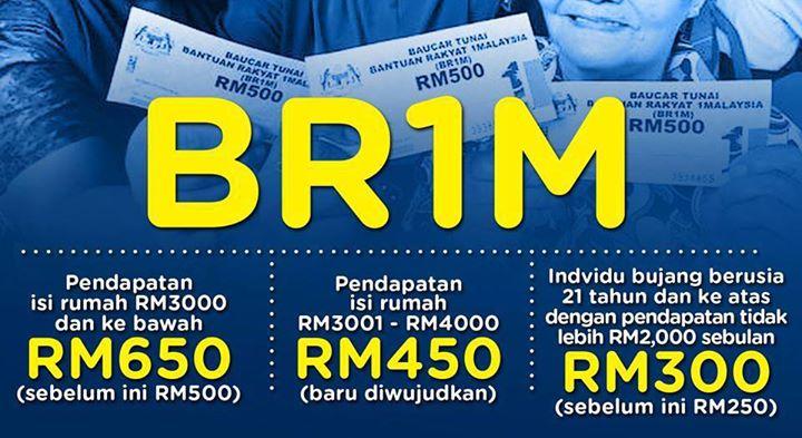 Permohonan Bantuan Rakyat 1Malaysia, BRIM tahun 2016 dibuka untuk pemohon untuk kemaskini maklumat mereka mulai 1 Disember 2015.