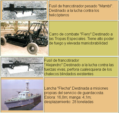 Industria Militar Cubana 8863448